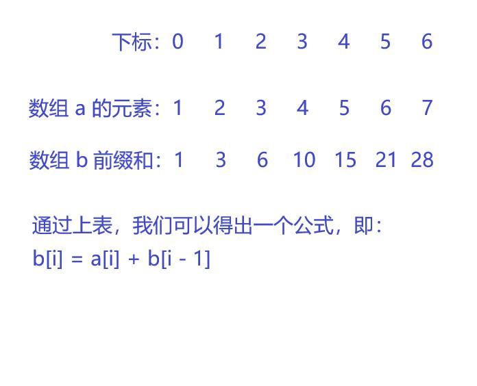 gongshi